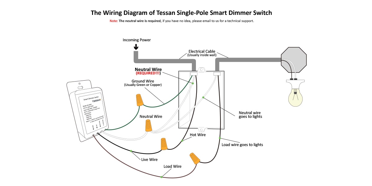 smart dimmer switch for dimmable led lights singlepole only